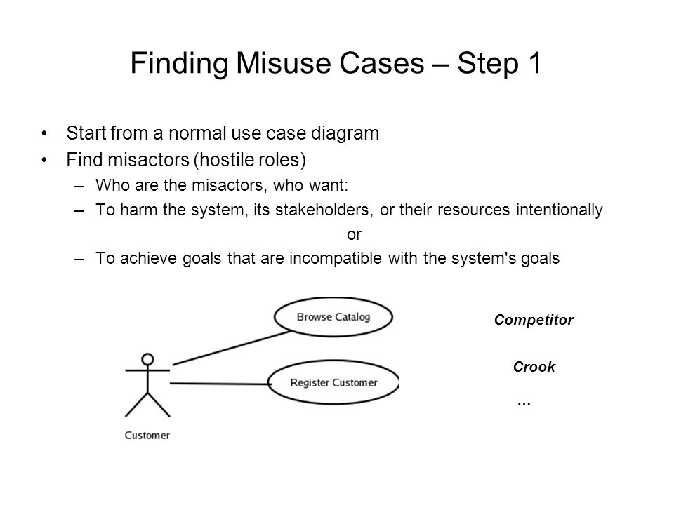 Finding Misuse Cases – Step 1 Start from a normal use case diagram Find misactors (hostile roles) –Who are the misactors, who want: –To harm the syste