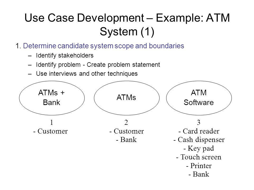 Use Case Development – Example: ATM System (1) 1. Determine candidate system scope and boundaries –Identify stakeholders –Identify problem - Create pr