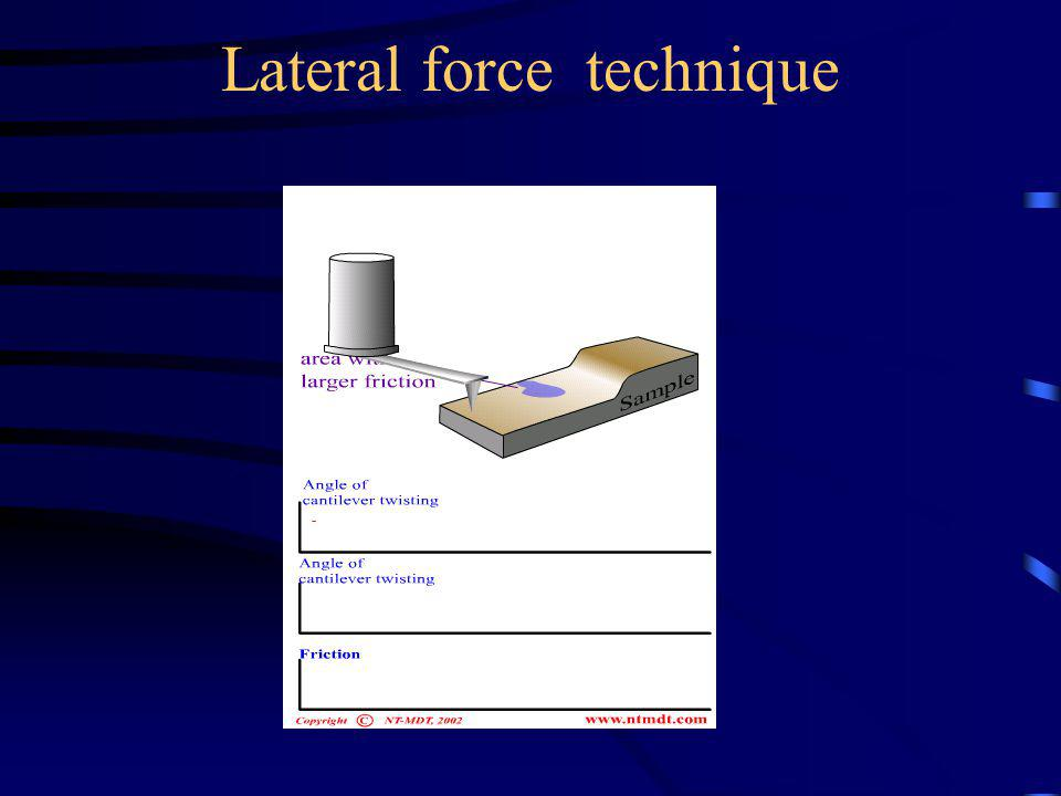 Lateral force technique