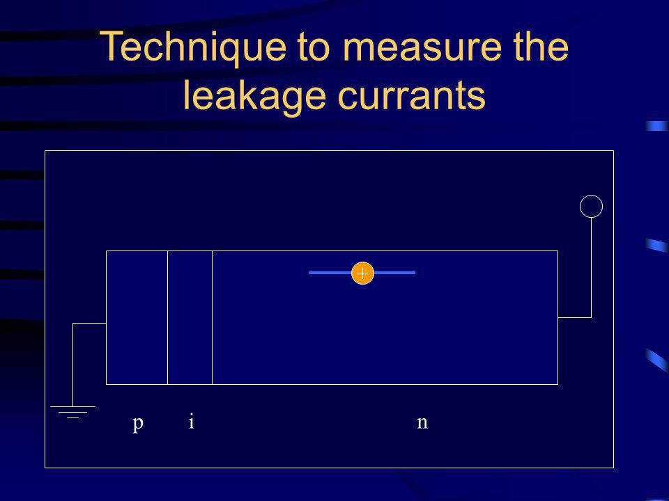 pin Technique to measure the leakage currants