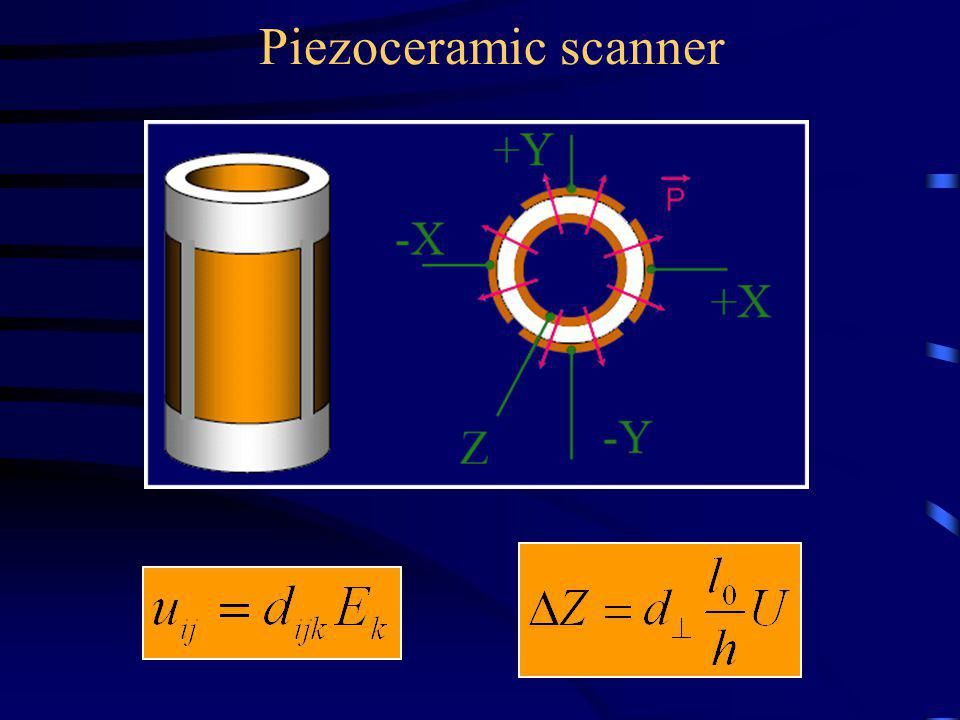 Piezoceramic scanner