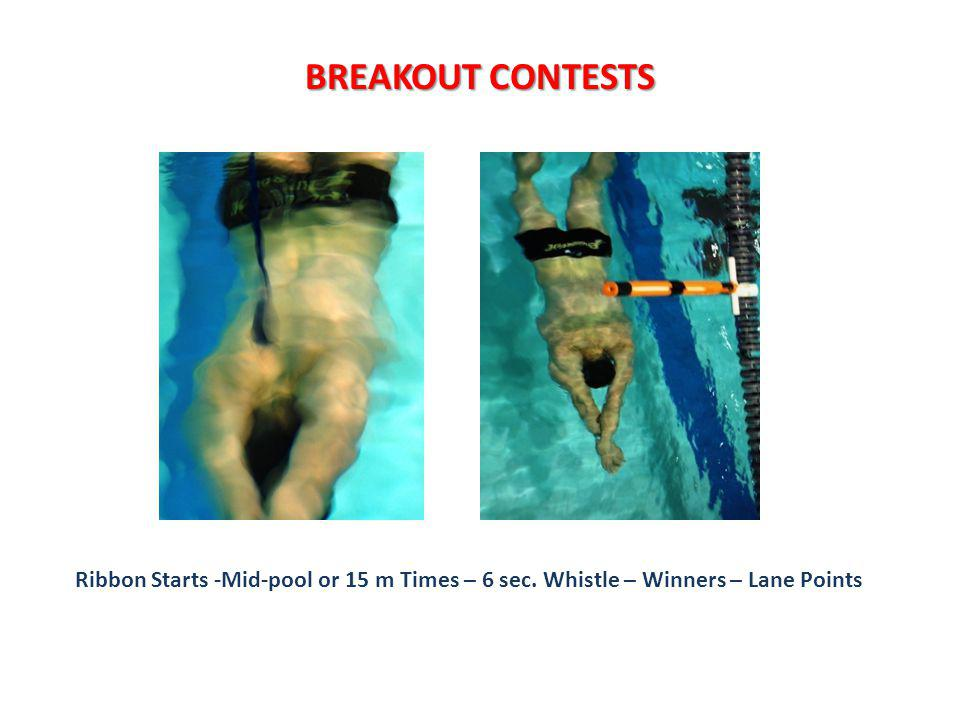 BREAKOUT CONTESTS Ribbon Starts -Mid-pool or 15 m Times – 6 sec. Whistle – Winners – Lane Points