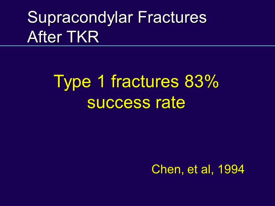 Supracondylar Fractures After TKR Type 1 fractures 83% success rate Chen, et al, 1994