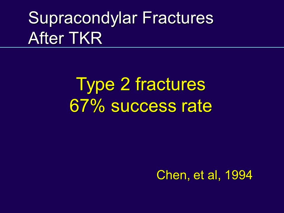 Supracondylar Fractures After TKR Type 2 fractures 67% success rate Chen, et al, 1994