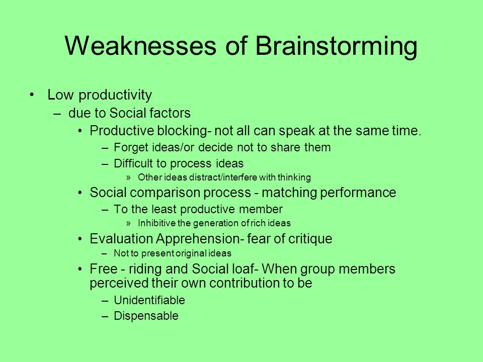 Weaknesses of Brainstorming Low productivity –due to Social factors Productive blocking- not all can speak at the same time. –Forget ideas/or decide n