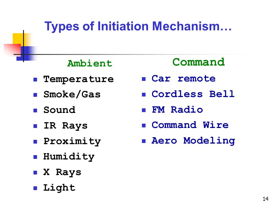 14 Types of Initiation Mechanism… Ambient Temperature Smoke/Gas Sound IR Rays Proximity Humidity X Rays Light Command Car remote Cordless Bell FM Radio Command Wire Aero Modeling