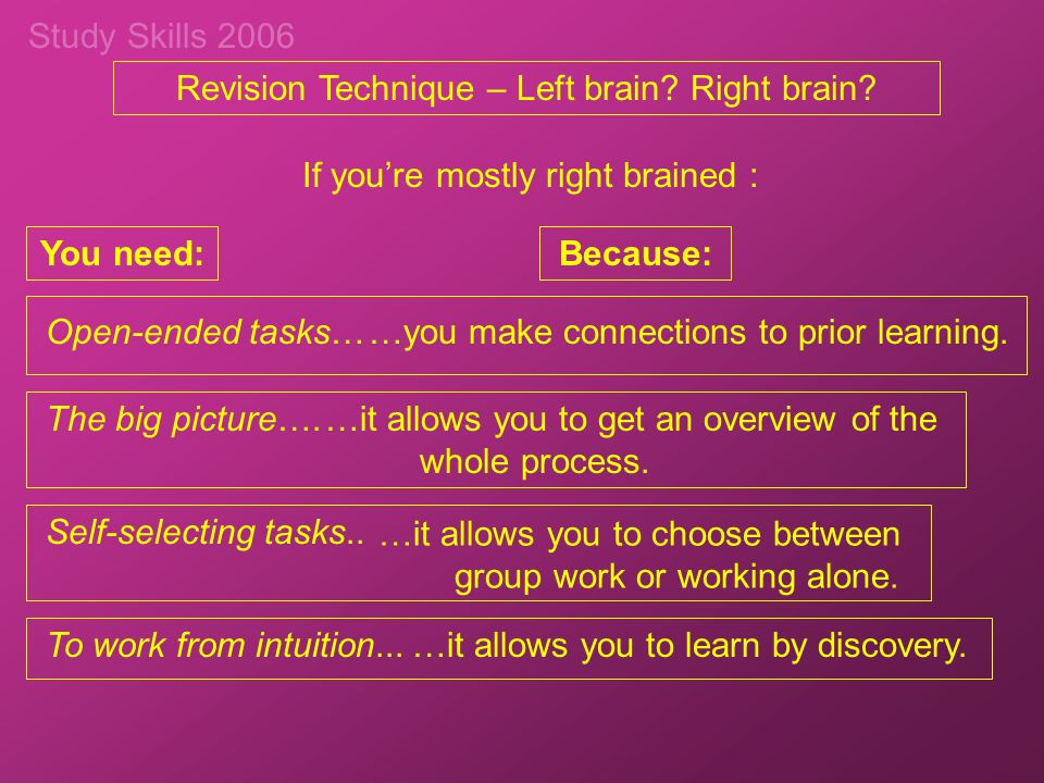 Study Skills 2006 Revision Technique – Left brain? Right brain? If youre mostly right brained : You need: Open-ended tasks… Because: The big picture….