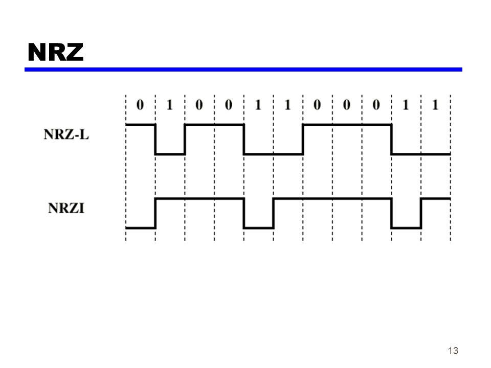 13 NRZ