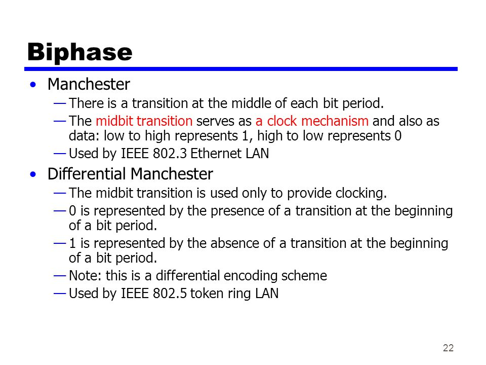22 Biphase Manchester There is a transition at the middle of each bit period.