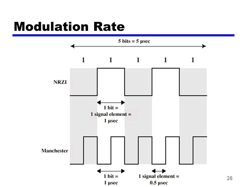 26 Modulation Rate