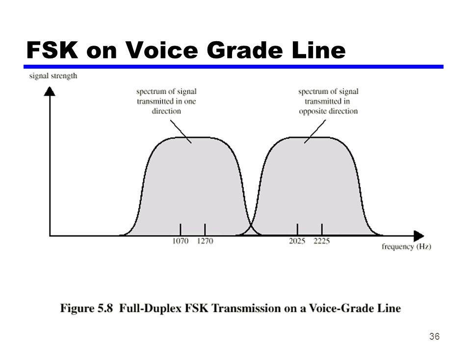 36 FSK on Voice Grade Line