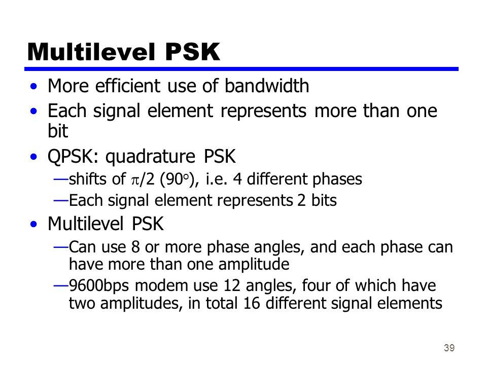 39 Multilevel PSK More efficient use of bandwidth Each signal element represents more than one bit QPSK: quadrature PSK shifts of /2 (90 o ), i.e.