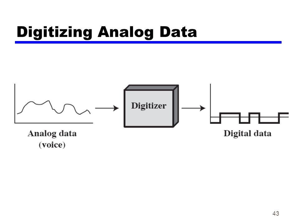 43 Digitizing Analog Data