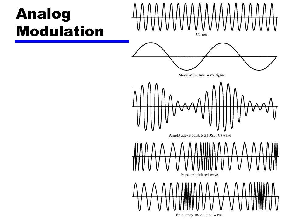 54 Analog Modulation