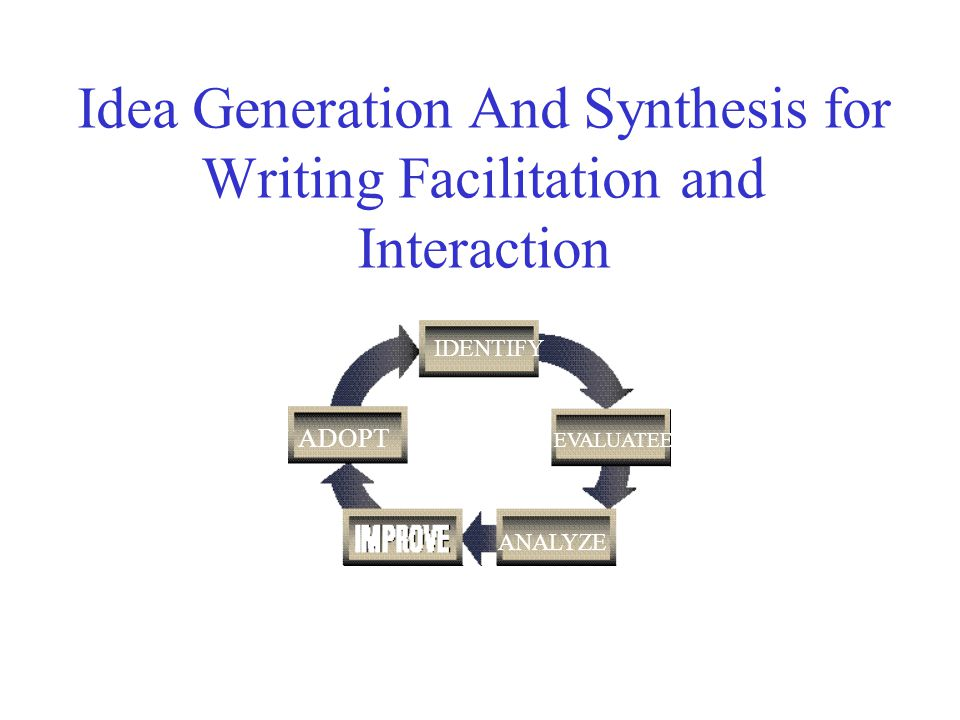 Idea Generation And Synthesis for Writing Facilitation and Interaction IDENTIFY EVALUATEE ANALYZE ADOPT