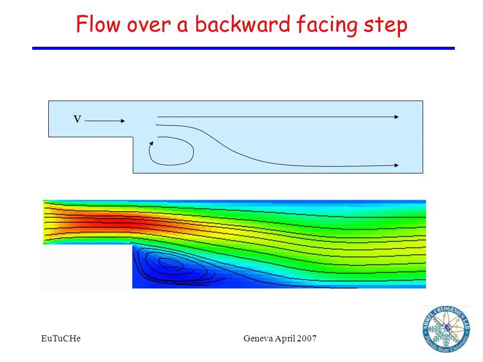 EuTuCHeGeneva April 2007 Flow over a backward facing step v