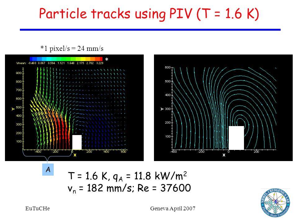 EuTuCHeGeneva April 2007 Particle tracks using PIV (T = 1.6 K) T = 1.6 K, q A = 11.8 kW/m 2 v n = 182 mm/s; Re = 37600 A *1 pixel/s = 24 mm/s *