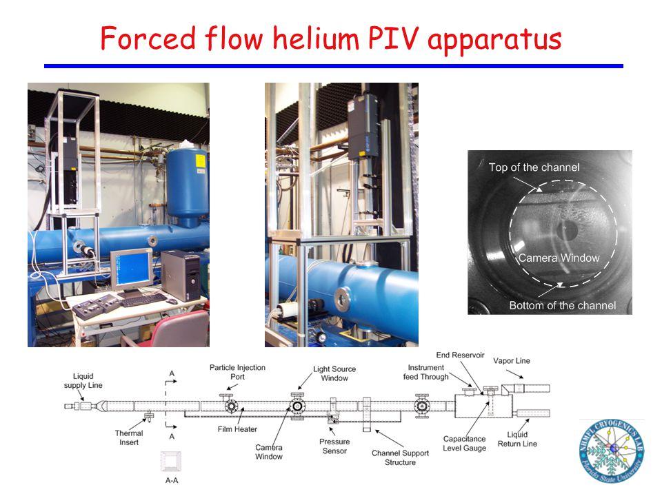 EuTuCHeGeneva April 2007 Forced flow helium PIV apparatus
