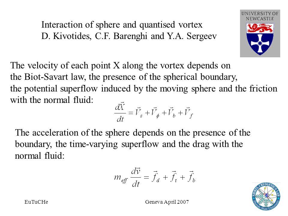 EuTuCHeGeneva April 2007 Interaction of sphere and quantised vortex D.