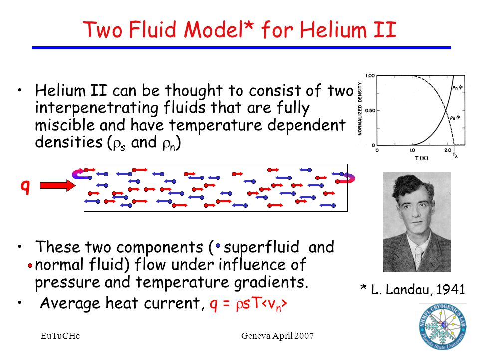 EuTuCHeGeneva April 2007 Helium II can be thought to consist of two interpenetrating fluids that are fully miscible and have temperature dependent densities ( s and n ) These two components ( superfluid and normal fluid) flow under influence of pressure and temperature gradients.