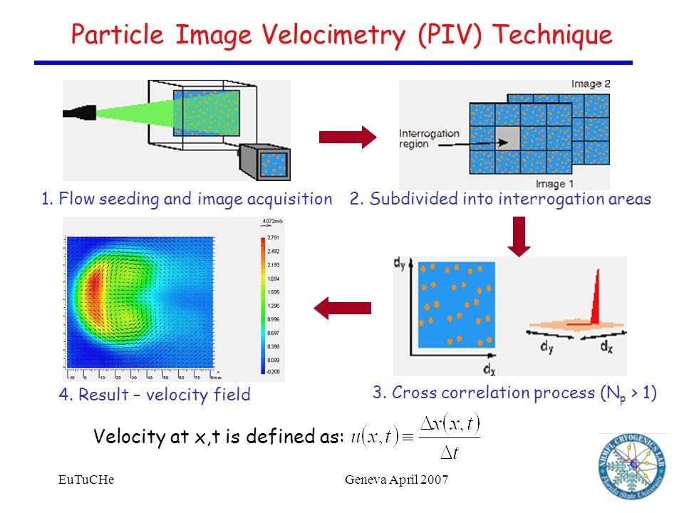 EuTuCHeGeneva April 2007 Particle Image Velocimetry (PIV) Technique 1.