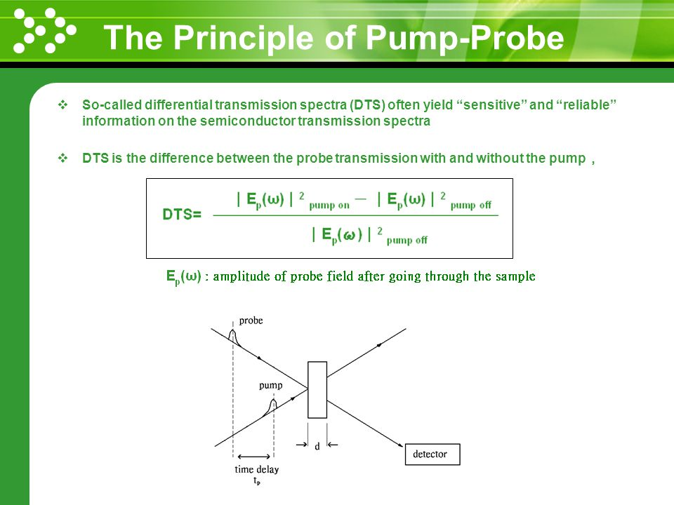 The Principle of Pump-Probe So-called differential transmission spectra (DTS) often yield sensitive and reliable information on the semiconductor transmission spectra DTS is the difference between the probe transmission with and without the pump