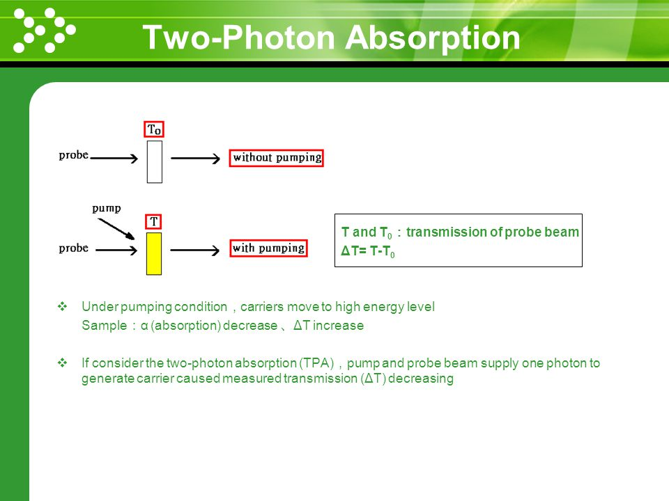 Two-Photon Absorption T and T 0 transmission of probe beam ΔT= T-T 0 Under pumping condition carriers move to high energy level Sample α (absorption) decrease ΔT increase If consider the two-photon absorption (TPA) pump and probe beam supply one photon to generate carrier caused measured transmission (ΔT) decreasing