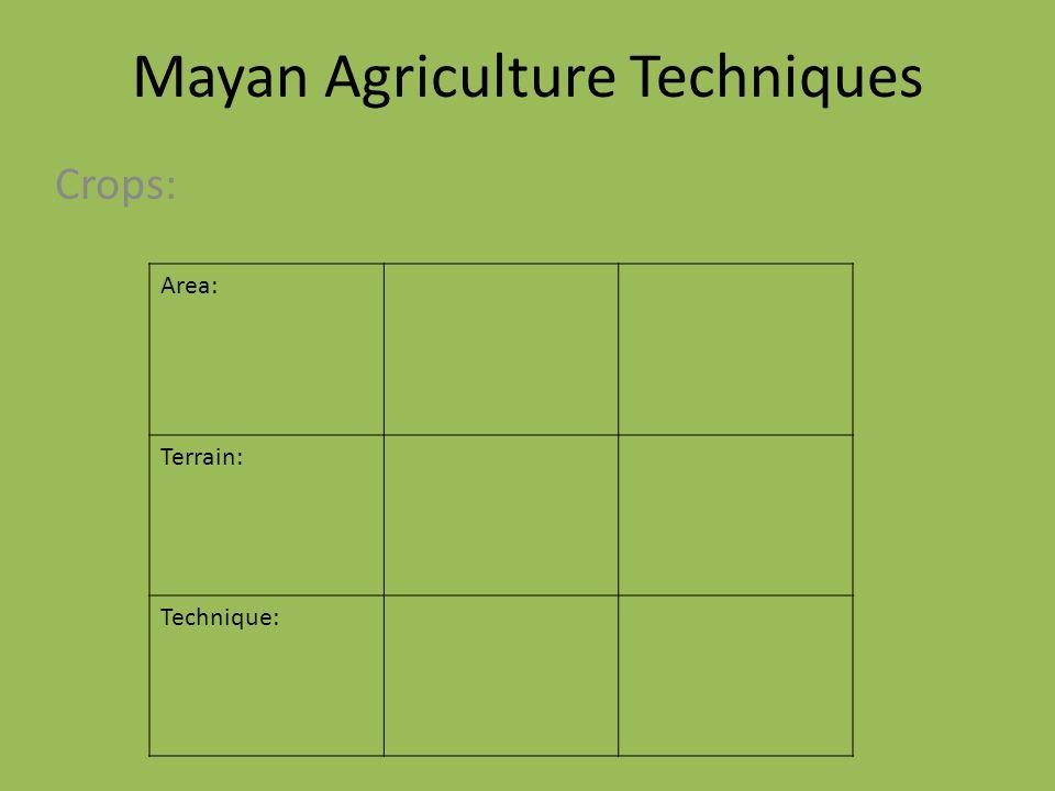 Mayan Agriculture Techniques Crops: Area: Terrain: Technique: