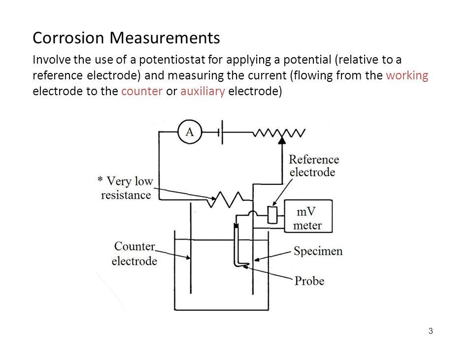 3 Corrosion Measurements Involve the use of a potentiostat for applying a potential (relative to a reference electrode) and measuring the current (flo
