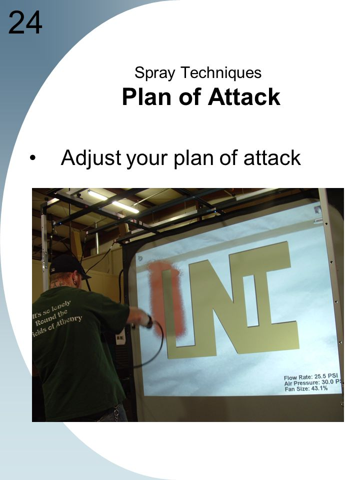 24 Spray Techniques Plan of Attack Adjust your plan of attack