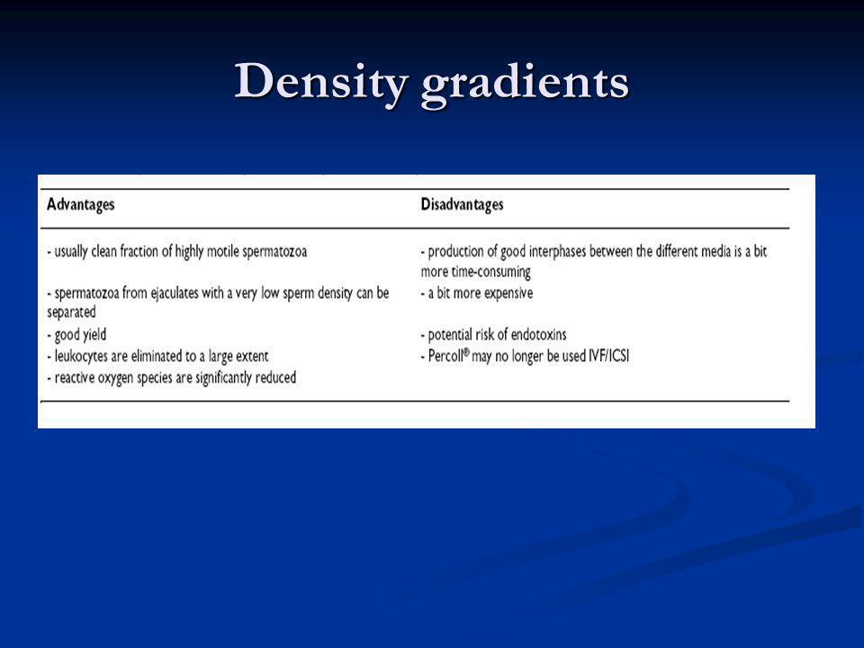 Density gradients