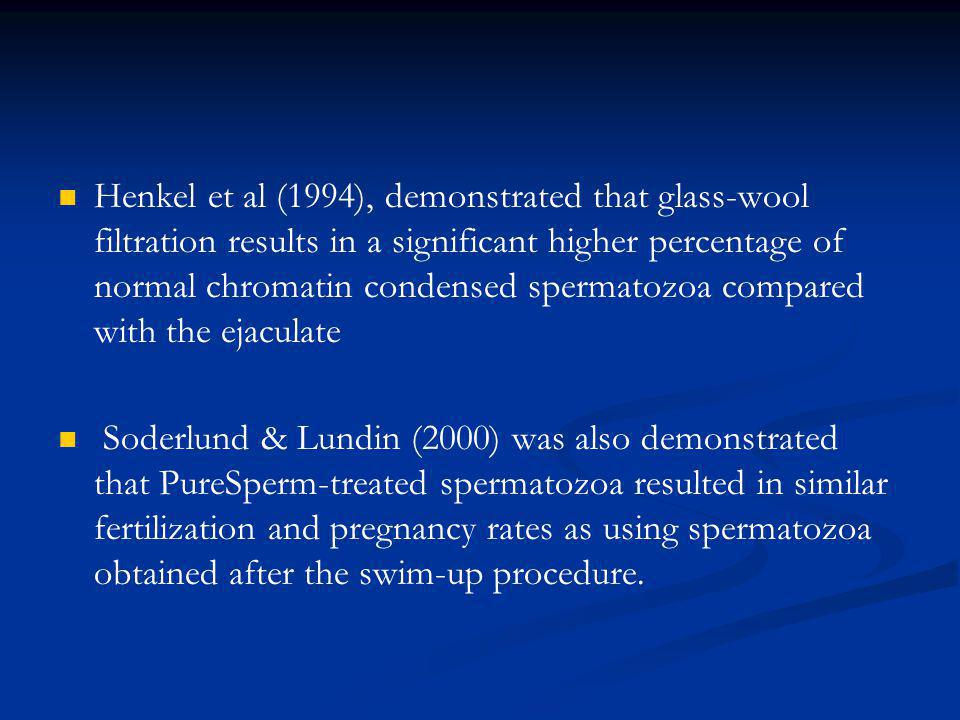 Henkel et al (1994), demonstrated that glass-wool filtration results in a significant higher percentage of normal chromatin condensed spermatozoa comp
