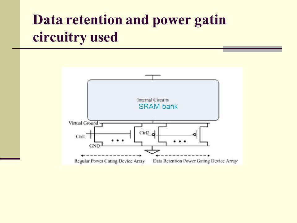 Data retention and power gatin circuitry used SRAM bank