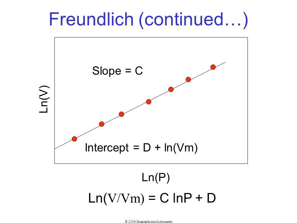 © 2004 Quantachrome Instruments Freundlich (continued…) Ln(P) Ln(V) Slope = C Intercept = D + ln(Vm) Ln( V/Vm) = C lnP + D