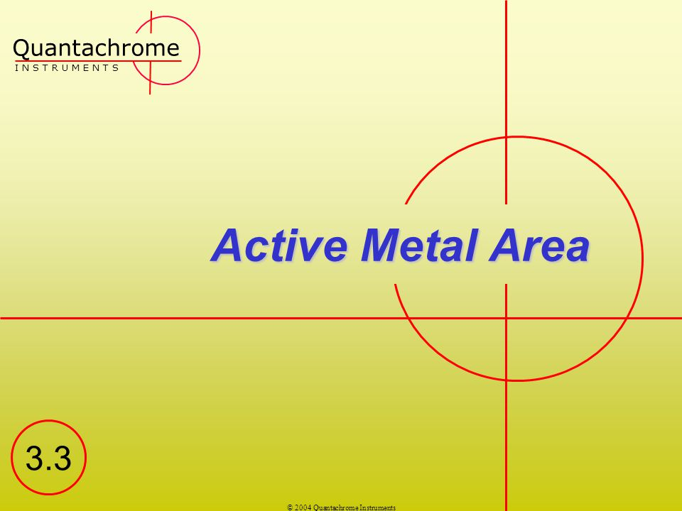 © 2004 Quantachrome Instruments Active Metal Area Quantachrome I N S T R U M E N T S 3.3