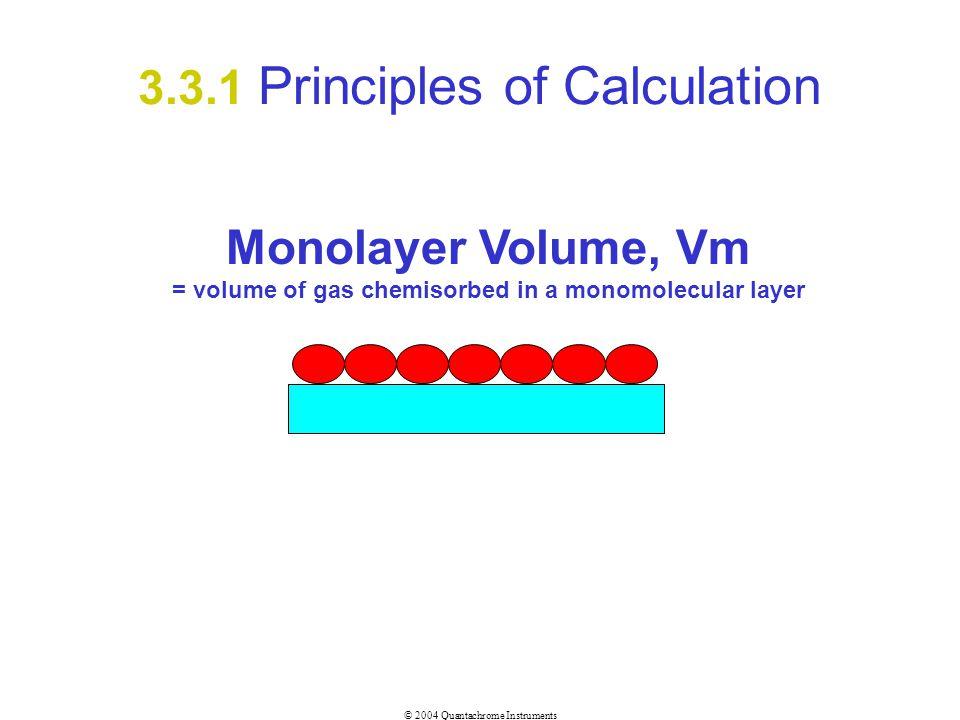© 2004 Quantachrome Instruments 3.3.1 Principles of Calculation Monolayer Volume, Vm = volume of gas chemisorbed in a monomolecular layer