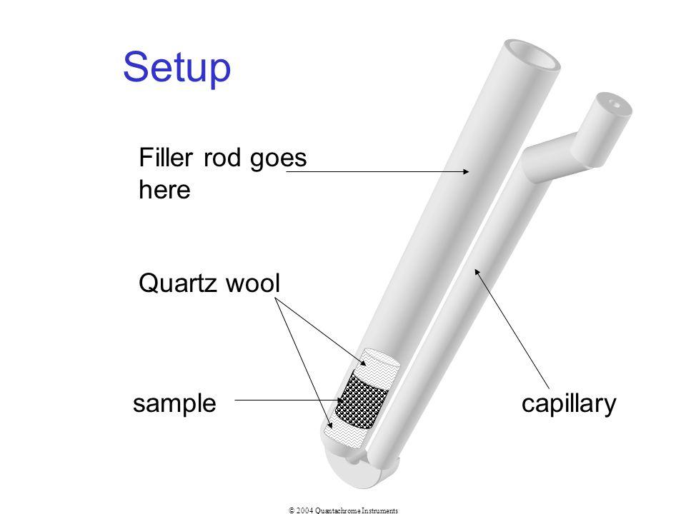 © 2004 Quantachrome Instruments Setup Filler rod goes here Quartz wool samplecapillary