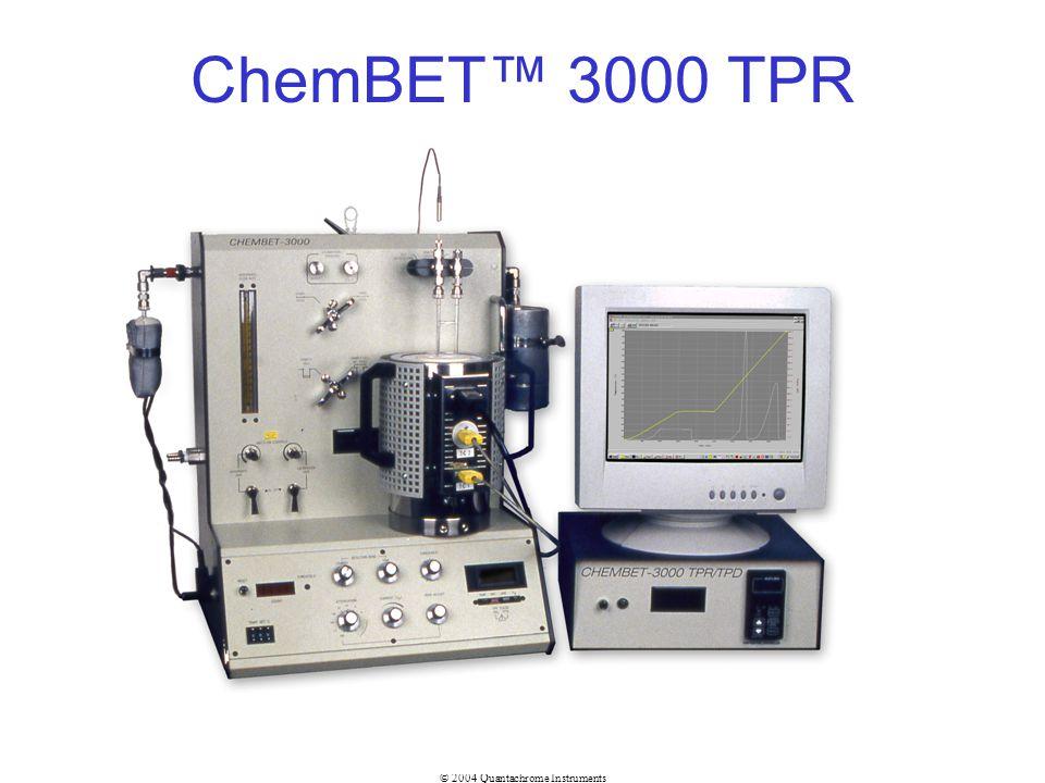 © 2004 Quantachrome Instruments ChemBET 3000 TPR