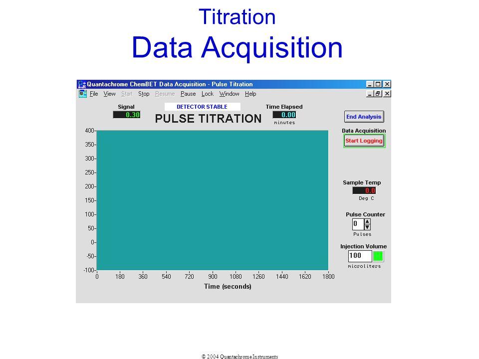 © 2004 Quantachrome Instruments Titration Data Acquisition