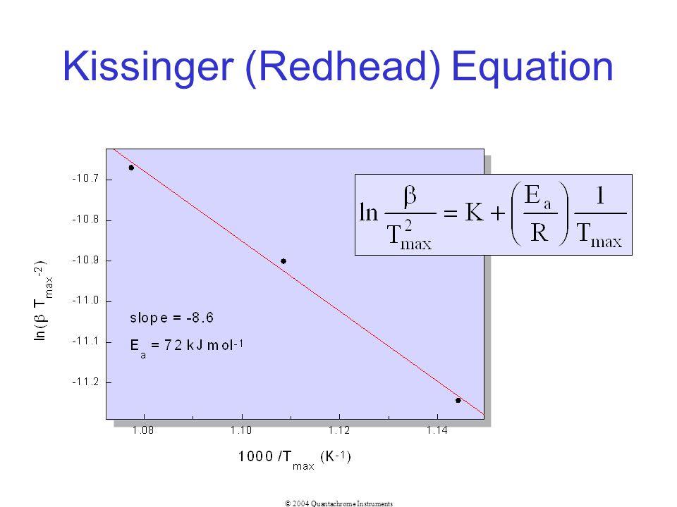 © 2004 Quantachrome Instruments Kissinger (Redhead) Equation