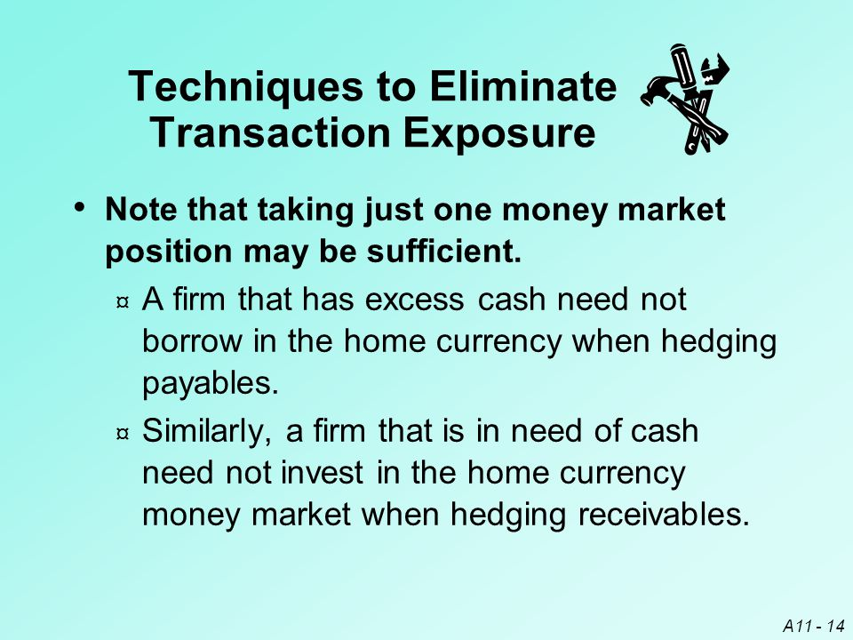 A11 - 14 Note that taking just one money market position may be sufficient.