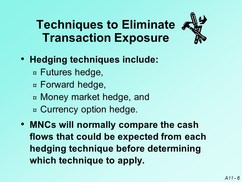 A11 - 6 Techniques to Eliminate Transaction Exposure Hedging techniques include: ¤ Futures hedge, ¤ Forward hedge, ¤ Money market hedge, and ¤ Currency option hedge.