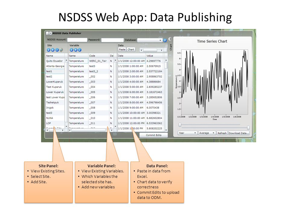 NSDSS Web App: Data Publishing Variable Panel: View Existing Variables.