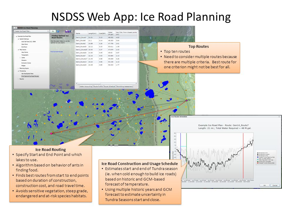 NSDSS Web App: Ice Road Planning Ice Road Routing Specify Start and End Point and which lakes to use.