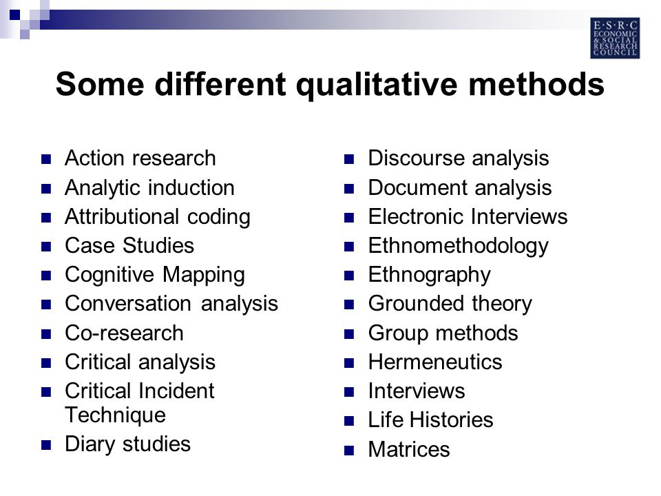 Some different qualitative methods Action research Analytic induction Attributional coding Case Studies Cognitive Mapping Conversation analysis Co-research Critical analysis Critical Incident Technique Diary studies Discourse analysis Document analysis Electronic Interviews Ethnomethodology Ethnography Grounded theory Group methods Hermeneutics Interviews Life Histories Matrices