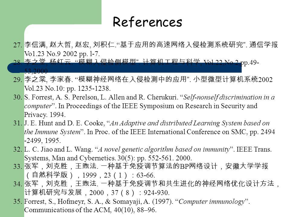 References 27.,,,.. Vo1.23 No.9 2002 pp. l-7. 28.,.., Vol.22,No.2,pp.49- 53,2000 29.,..