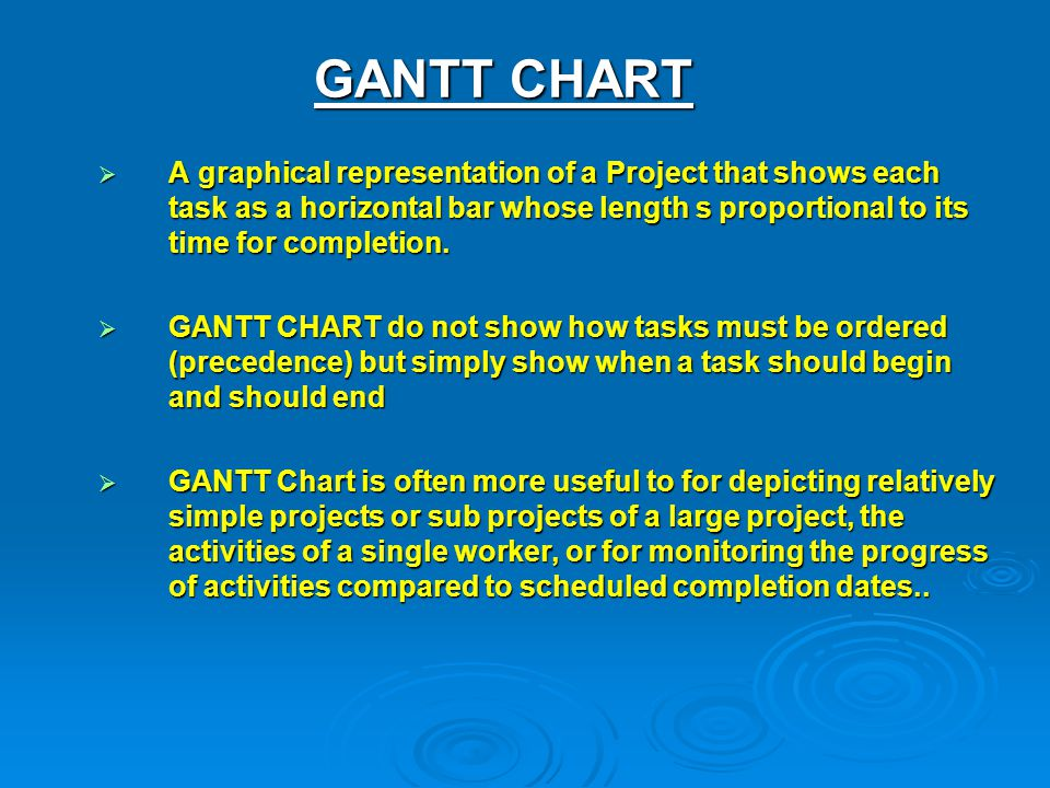GANTT CHART A graphical representation of a Project that shows each task as a horizontal bar whose length s proportional to its time for completion. G
