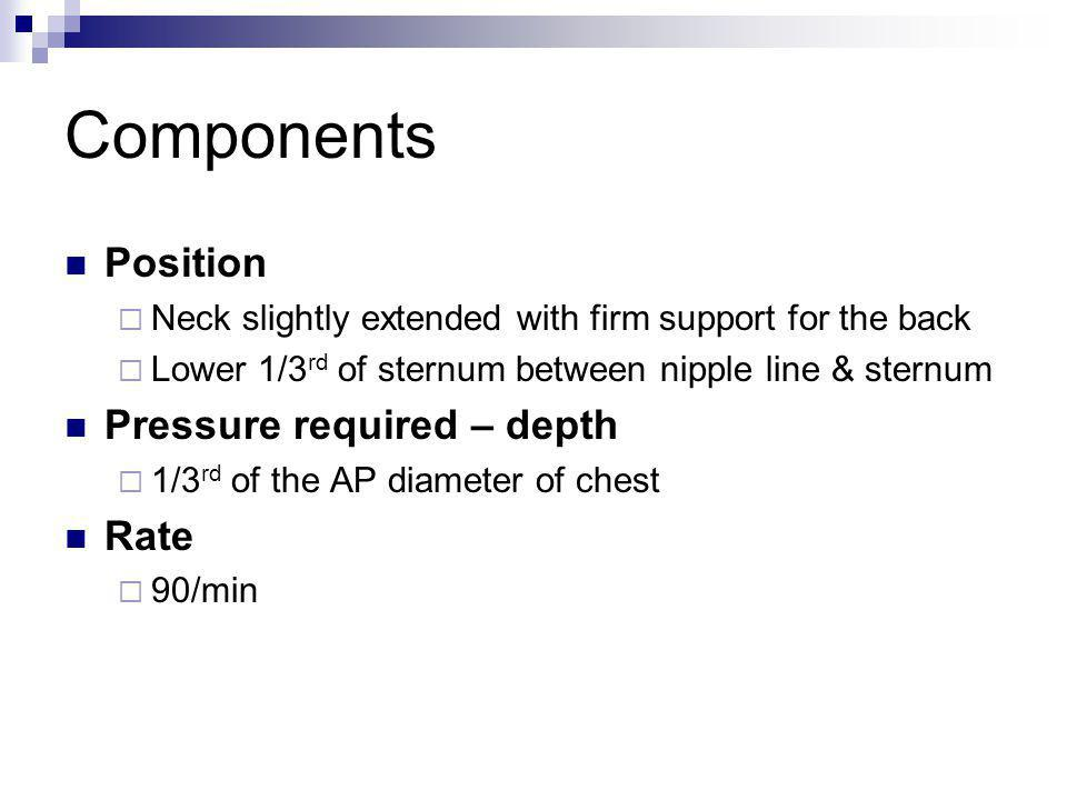 Components Position Neck slightly extended with firm support for the back Lower 1/3 rd of sternum between nipple line & sternum Pressure required – depth 1/3 rd of the AP diameter of chest Rate 90/min