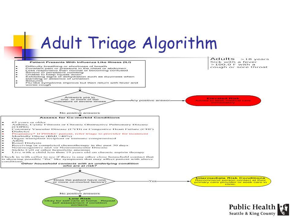 Adult Triage Algorithm