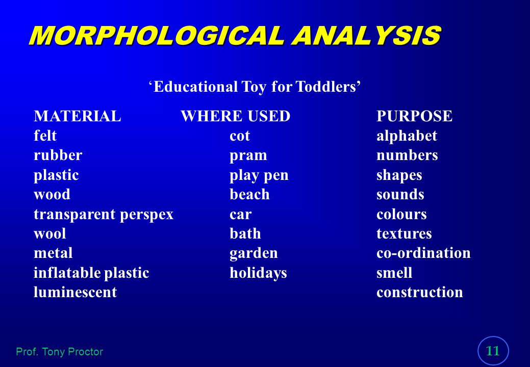 Prof. Tony Proctor 11 MORPHOLOGICAL ANALYSIS Educational Toy for Toddlers MATERIALWHERE USED PURPOSE feltcotalphabet rubberpramnumbers plasticplay pen